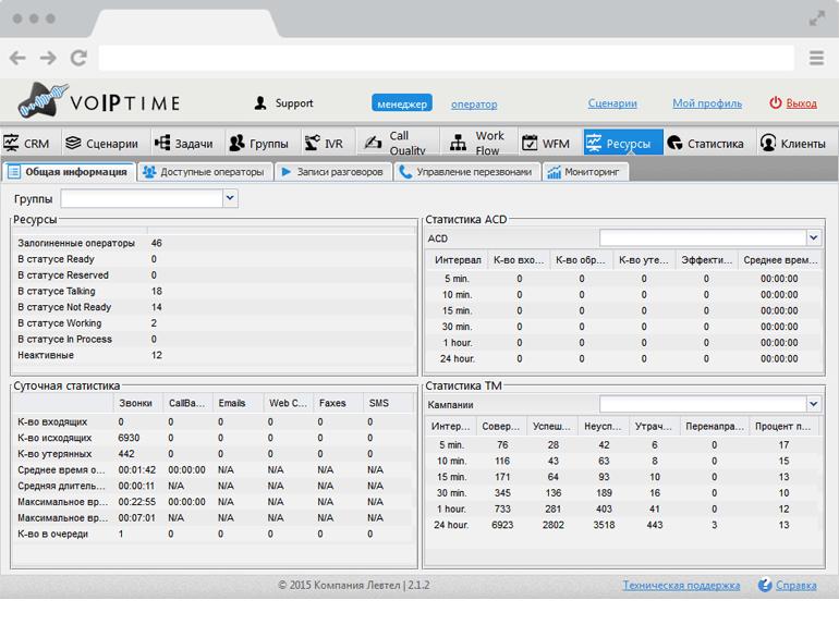 Онлайн-мониторинг и детальная статистика