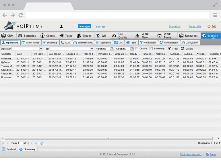 Consistent operator workload